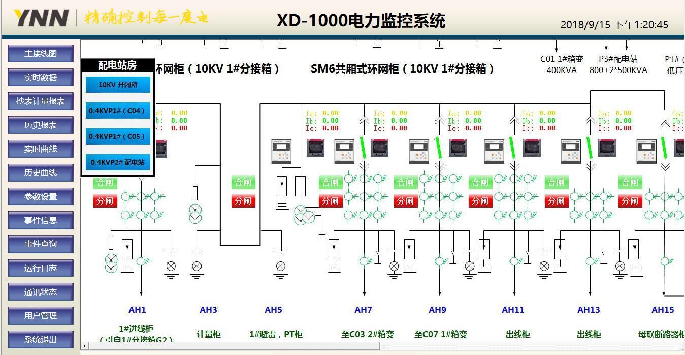 【訊電】XD-1000電力監控系統